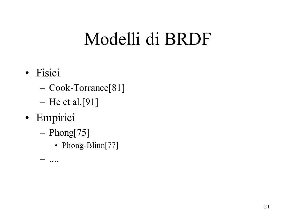 Modelli di BRDF Fisici Empirici Cook-Torrance[81] He et al.[91]